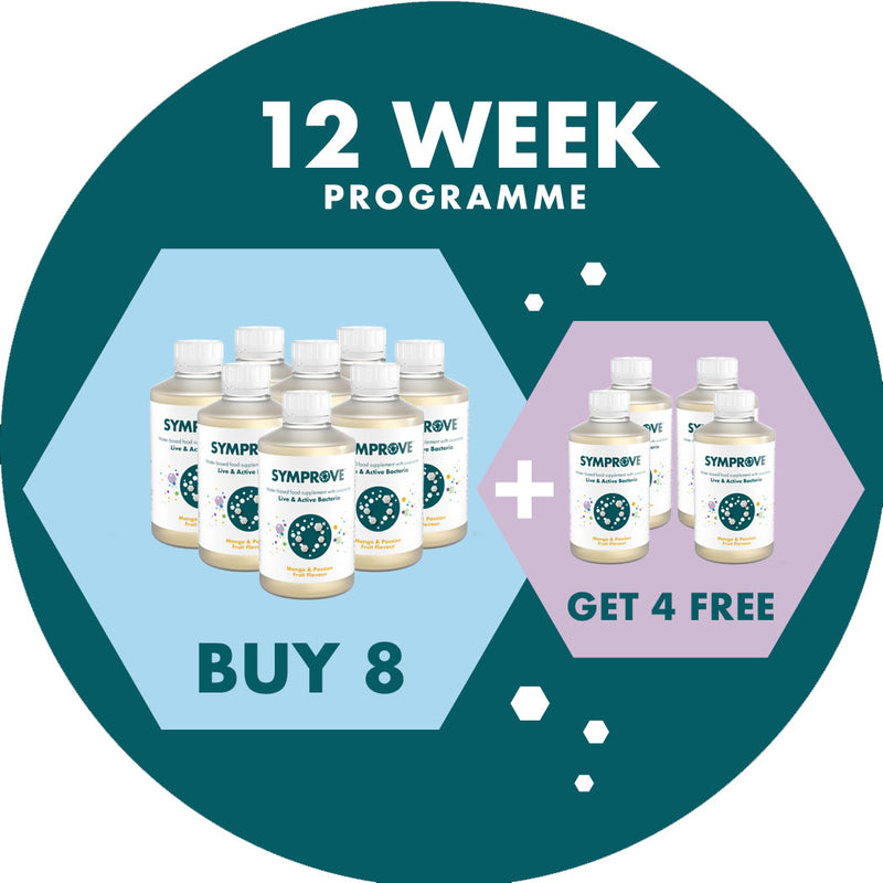 SYMPROVE 8 WEEKS OF 12 WEEK PROGRAMME