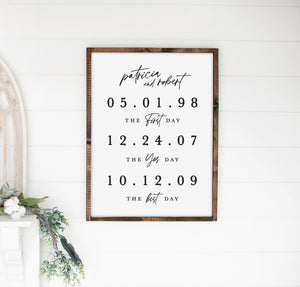 Custom Love Story Dates – Wood Farmhouse Sign – Framed