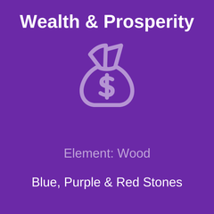 Feng Shui Map - Crystals for Wealth & Prosperity