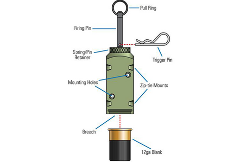 Image of Diagram for 12 gauge perimeter trip alarm using 172dB Flash Bangs