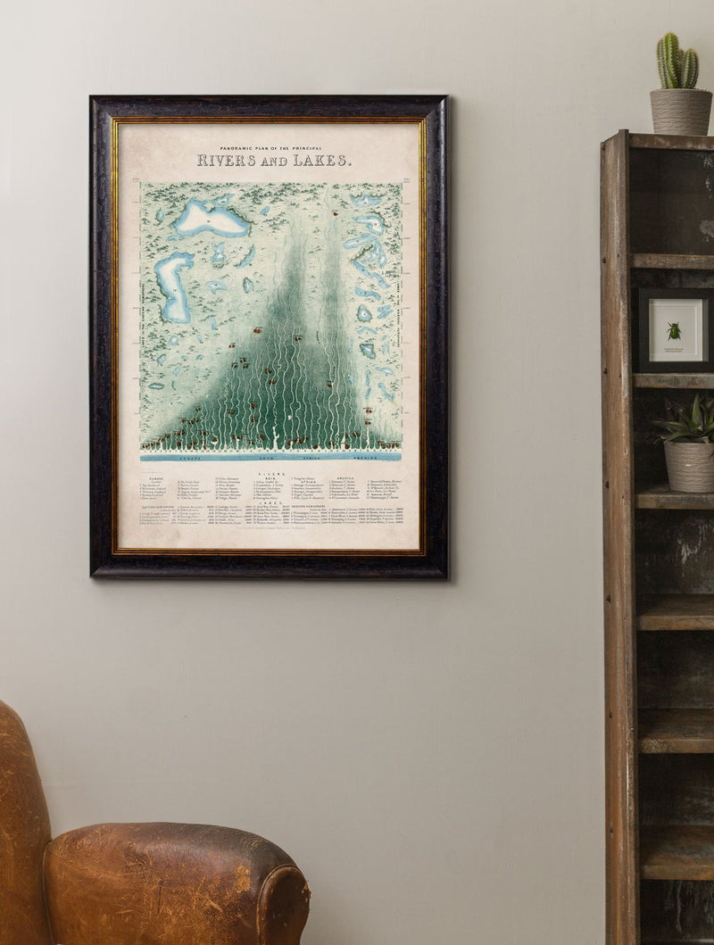 Framed Panoramic Plan Of The Principle Rivers And Lakes Print - Referenced From An Original Hand Coloured Print From The 1800sVintage FrogPictures & Prints