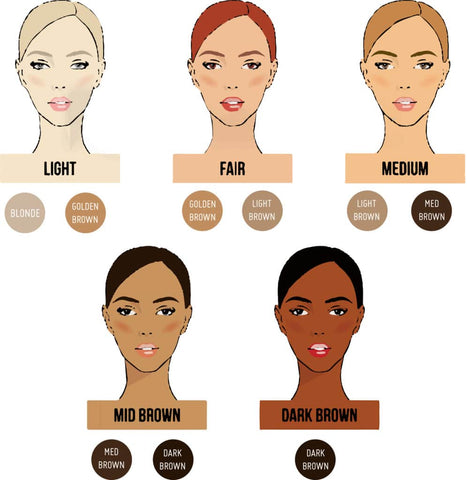 Henna Brows In 5 Easy Steps