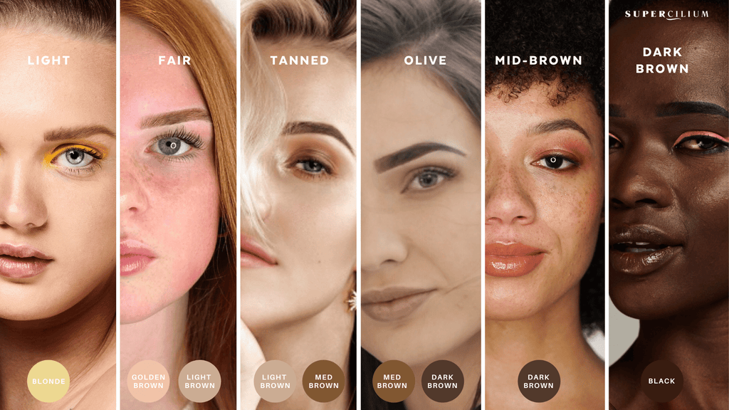 Color Chart for Brow Henna Colors