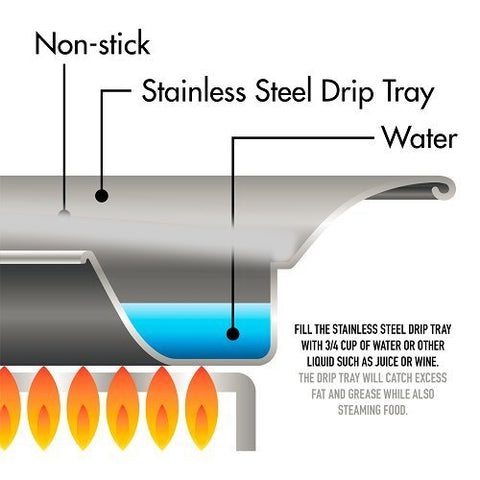 (Global Shop) New Nonstick Smokeless Stovetop Grill Pan - Trendy Luckyy - mylife-sa.myshopify.com