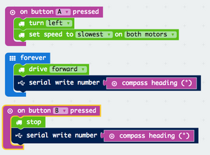 Teach Coding in the Classroom with Micro:Bit