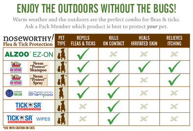 NOSEWORTHY: FLEA & TICK PRODUCTS
