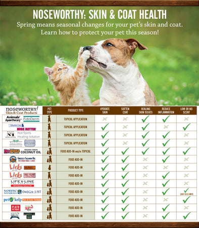 NOSEWORTHY: SKIN & COAT HEALTH