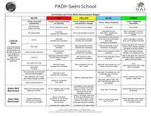 Load image into Gallery viewer, PADI Swim/Stroke School Curriculum Slate