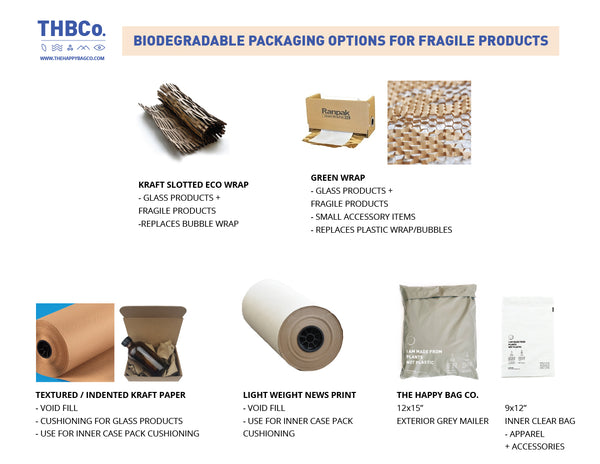 Eco-Friendly, Biodegradable and Compostable Packaging