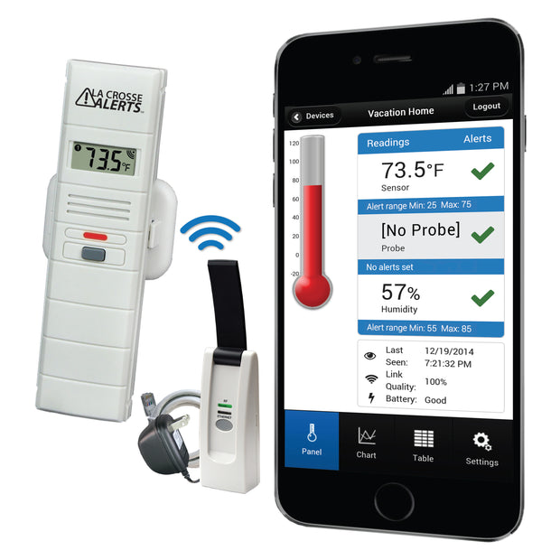 Temperature and Humidity Monitor and Alert System