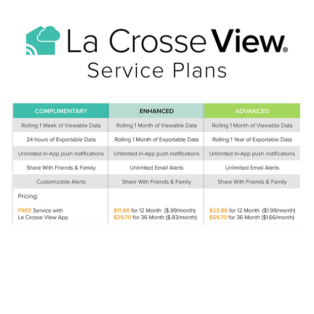 Advanced 1 Year Service Plan for LaCrosse View App Users