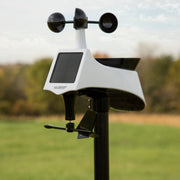 TX233RW Multi Sensor - Wind and Rain