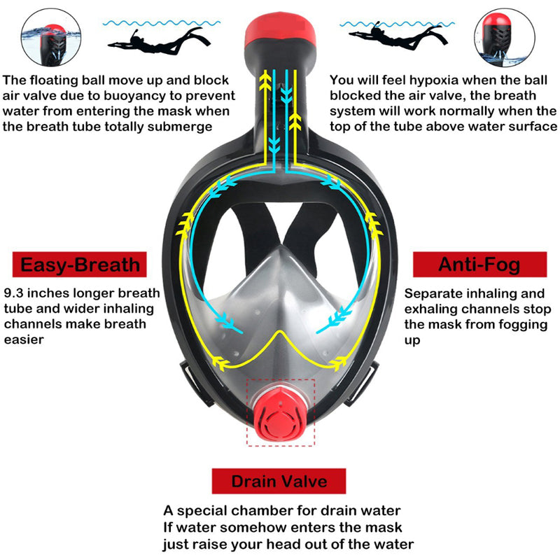 Snorkelling Full Face Diving Mask