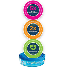 Load image into Gallery viewer, Angelcare Nappy Disposal System - CLICK & COLLECT ONLY