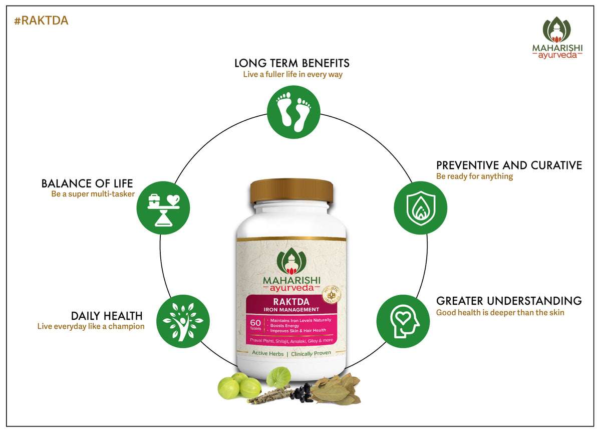 Raktda - Iron Management well-balanced combination of calcinated iron - Maharishi Ayurveda