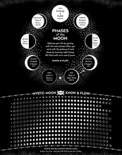"Load image into Gallery viewer, 2021 Moon Phase Chart & Guide - 11"" x 14"""