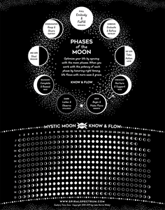 "2020 Moon Phase Chart & Guide - 11"" x 14"""