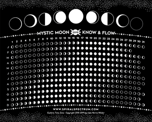 "2020 Moon Phase Chart & Guide - 8"" x 10"""