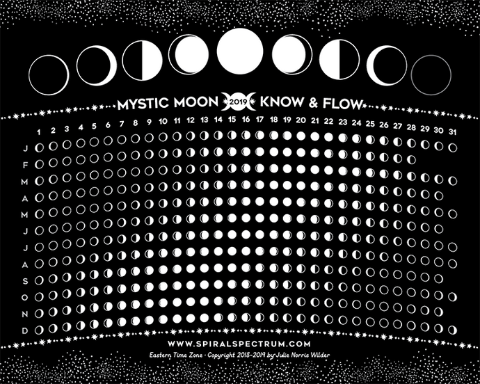 2021 Moon Phase Chart & Guide - 8