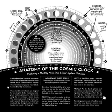 Load image into Gallery viewer, Cosmic Clock Undated 12 Month Workbook