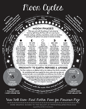 "Load image into Gallery viewer, 2020 Moon Phase Chart & Guide - 11"" x 14"""