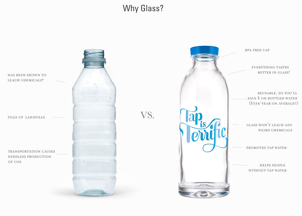 Why glass water bottles are better
