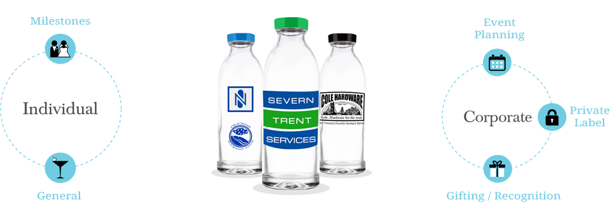Custom Design Water Bottles