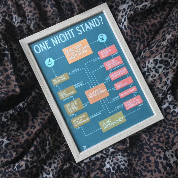 ONE NIGHT STAND?