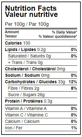 Nutrition Facts Organic Dried Cranberries Organic Hippocrates