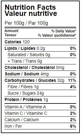 Nutrition Facts Table Organic Sultana Grapes Hippocrates Organic