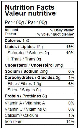 Nutritional value table Organic Pumpkin Seeds Without Shell European Organic Hippocrates