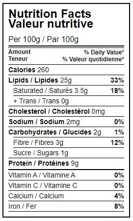 Nutrition Facts Table Raw Organic Sunflower Seeds Without Organic Hippocrates Shell