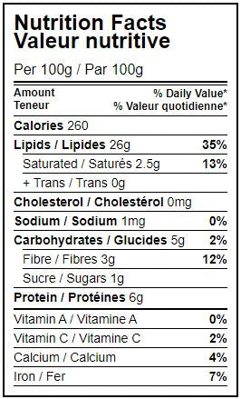 Nutritional value table Organic walnuts organic hippocrate