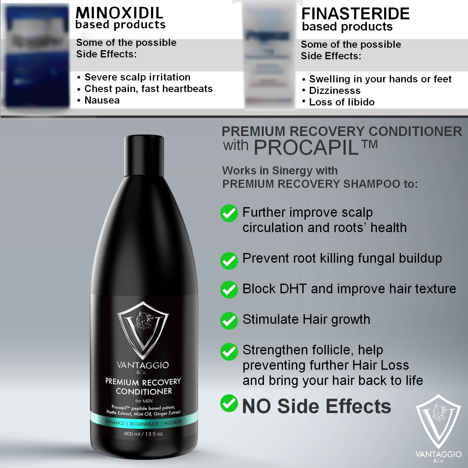 Hair Loss Conditioner for Men – Boosts Hair Growth and Thickening – DHT Blocker Fights Thinning and Alopecia – PROCAPIL Premium Formula with Castor Oil, Shea Butter, Argan Oil, Aloe Vera – 13.5 oz