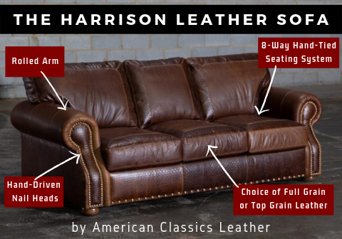 Unique features of the 240-03 Harrison Leather Sofa
