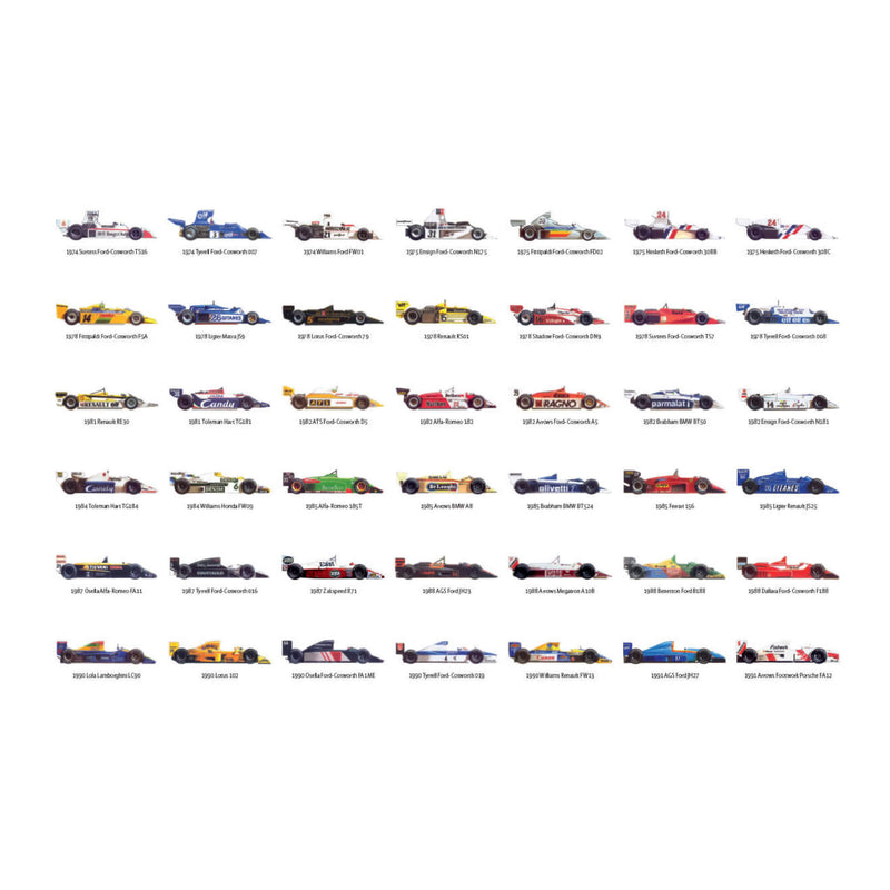 All Formula 1 Liveries (1950-2009) - Art Print
