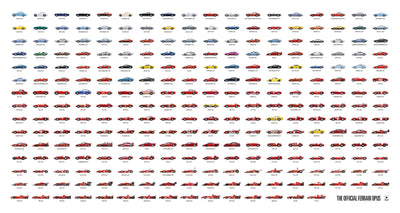 60 Years of Ferrari - ROSSOautomobili