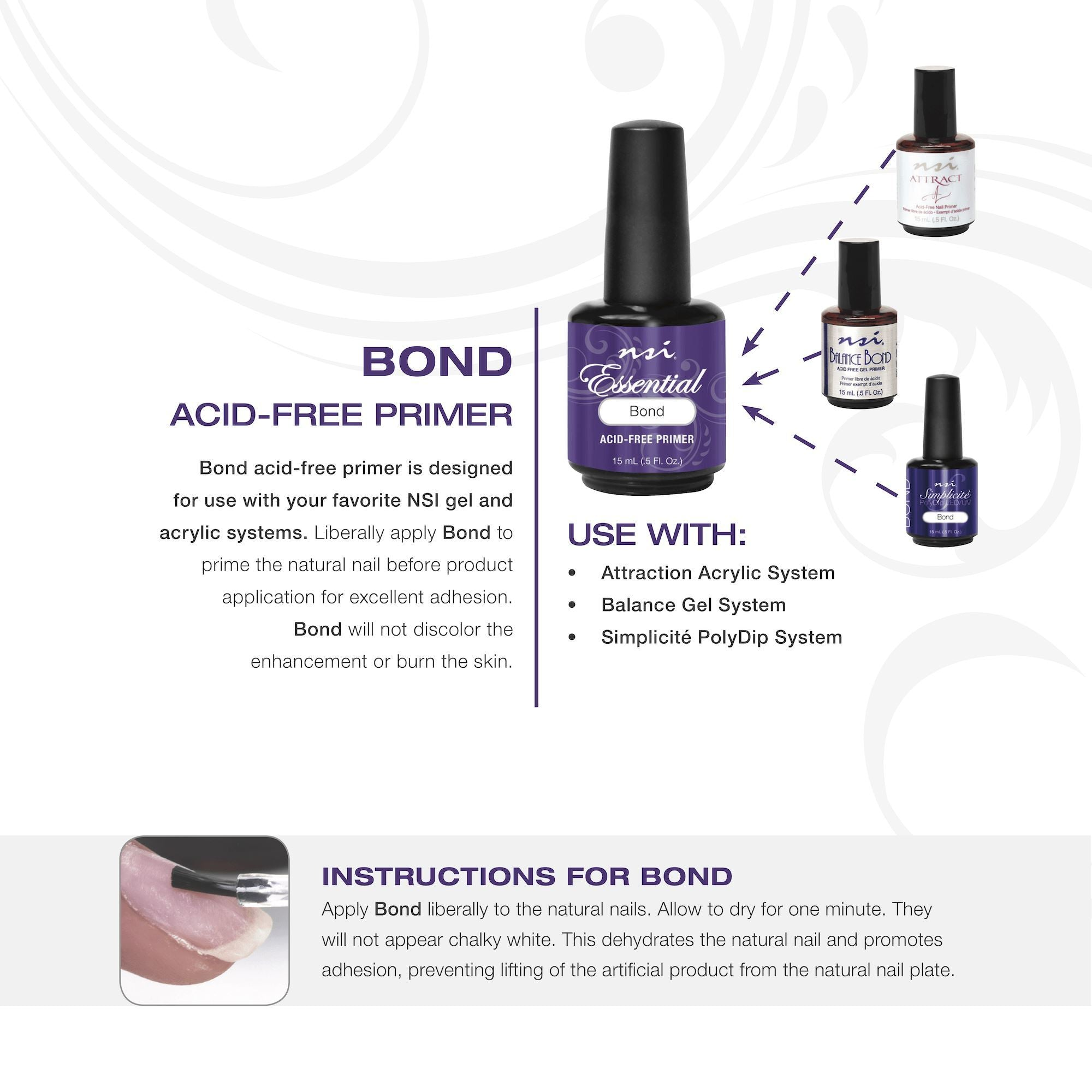 Duo Pack ESSENTIAL BOND Acid-Free PRIMER