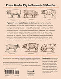 Homegrown Pork: Humane, Healthful Techniques For Raising A Pig For Food