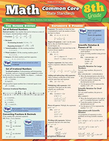 Math Common Core 8Th Grade (Quick Study: Academic)