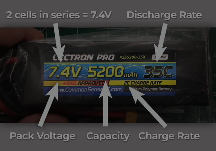 RC LiPo Battery Labels Explained