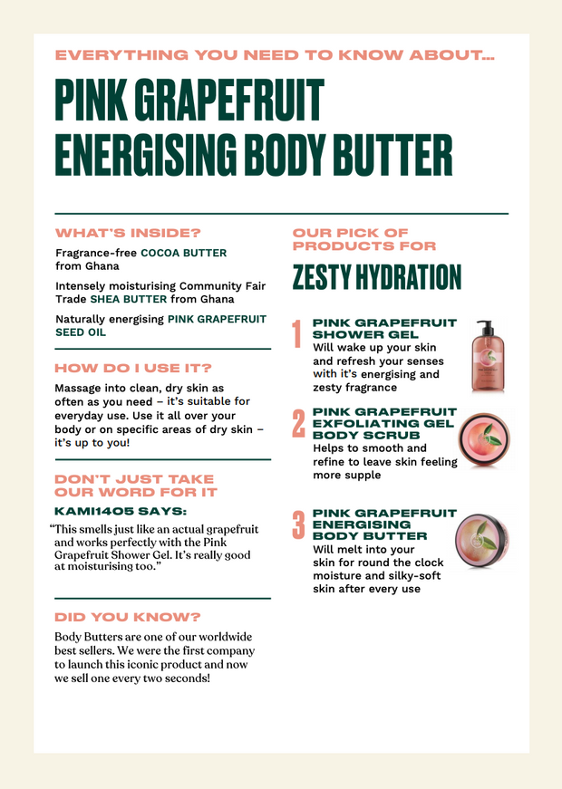 The Body Shop - Pink Grapefruit Energizing Body Butter