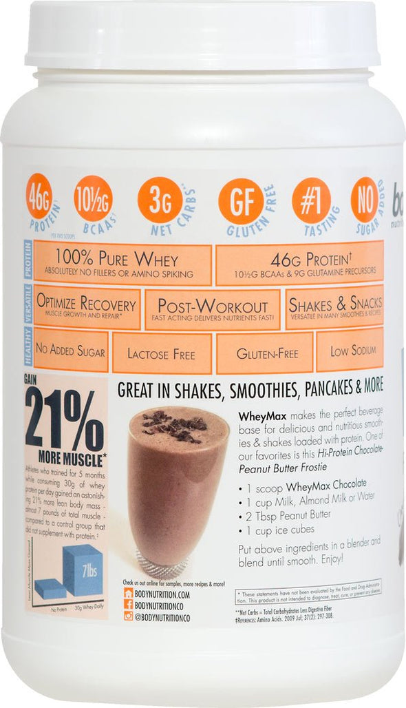 WHEYMAX: FUNCTIONAL INSTANT WHEY PROTEIN SHAKE