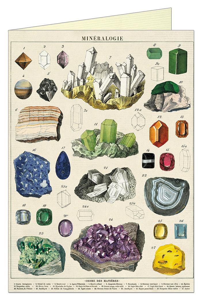 CARD MINERALOGIE