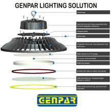 Load image into Gallery viewer, GENPAR 240W UFO LED High Bay Light 800W HPS/MH Equivalent 26000LM lumens Daylight White 6000-6500K IP65 Waterproof Warehouse Lighting Fixture Commercial Lighting Factory Shop Industrial Garage (1PK)