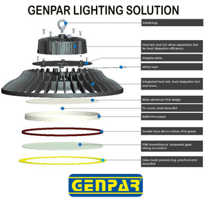 GENPAR 240W UFO LED High Bay Light 800W HPS/MH Equivalent 26000LM lumens Daylight White 6000-6500K IP65 Waterproof Warehouse Lighting Fixture Commercial Lighting Factory Shop Industrial Garage (1PK)