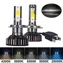 Load image into Gallery viewer, NINTE Universal Mini Size Car Headlight LED Bulb Auto Fog Light 12V - NINTE