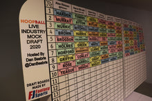 Fantasy Basketball: Draft Boards + Player Labels