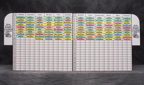 Fantasy Football: Boards + Labels