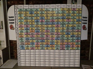 Fantasy Football: Draft Boards + Player Labels